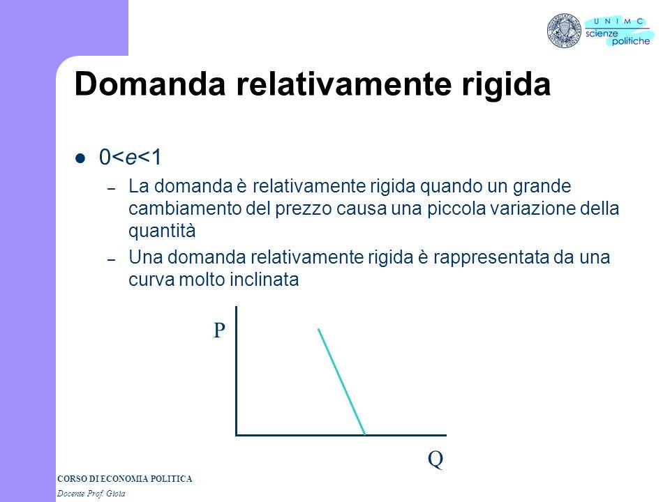 CORSO DI ECONOMIA POLITICA Docente Prof. Gioia Domanda relativamente rigida 0<e<1 – La domanda è relativamente rigida quando un grande cambiamento del