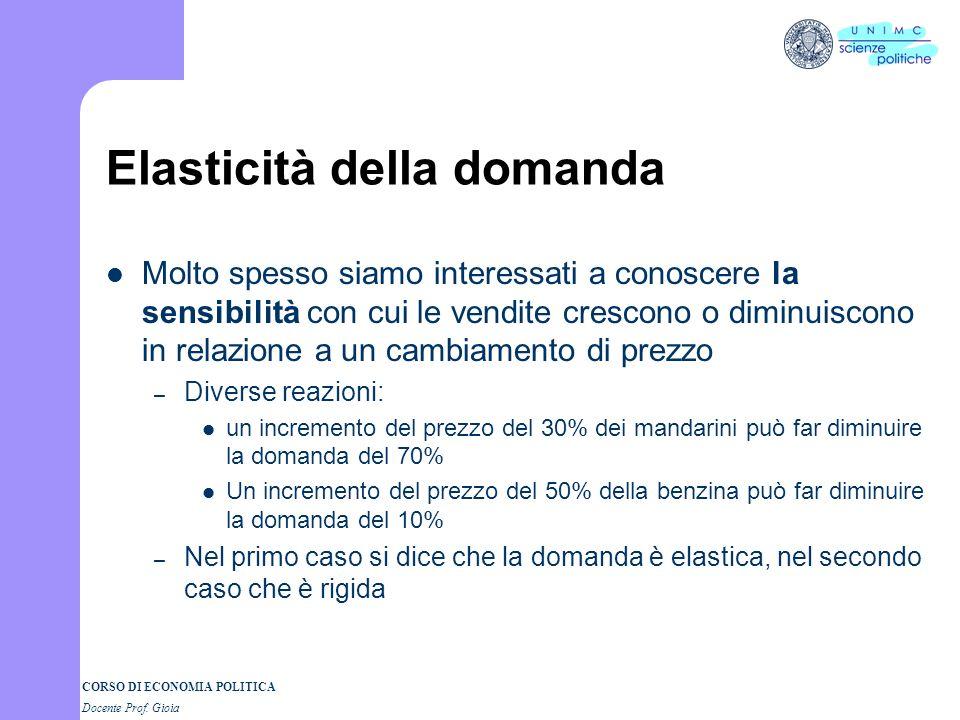 CORSO DI ECONOMIA POLITICA Docente Prof. Gioia Elasticità della domanda Molto spesso siamo interessati a conoscere la sensibilità con cui le vendite c