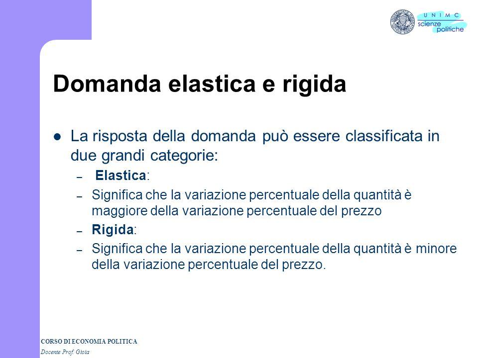 CORSO DI ECONOMIA POLITICA Docente Prof. Gioia Domanda elastica e rigida La risposta della domanda può essere classificata in due grandi categorie: –