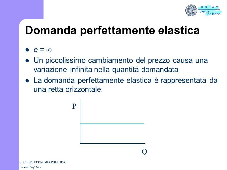 CORSO DI ECONOMIA POLITICA Docente Prof. Gioia Domanda perfettamente elastica e = Un piccolissimo cambiamento del prezzo causa una variazione infinita