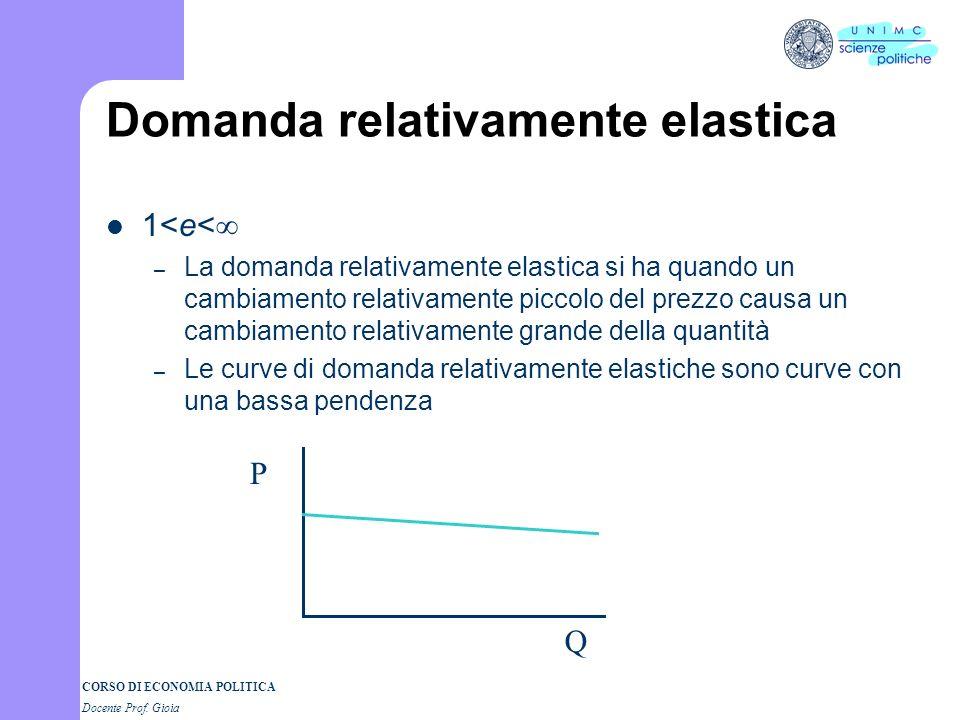 CORSO DI ECONOMIA POLITICA Docente Prof. Gioia Domanda relativamente elastica 1<e< – La domanda relativamente elastica si ha quando un cambiamento rel
