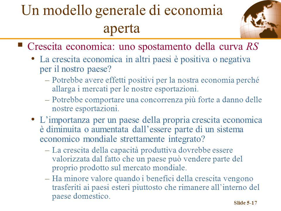 Slide 5-17 Crescita economica: uno spostamento della curva RS La crescita economica in altri paesi è positiva o negativa per il nostro paese? –Potrebb