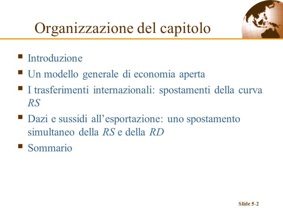 Slide 5-2 Organizzazione del capitolo Introduzione Un modello generale di economia aperta I trasferimenti internazionali: spostamenti della curva RS D