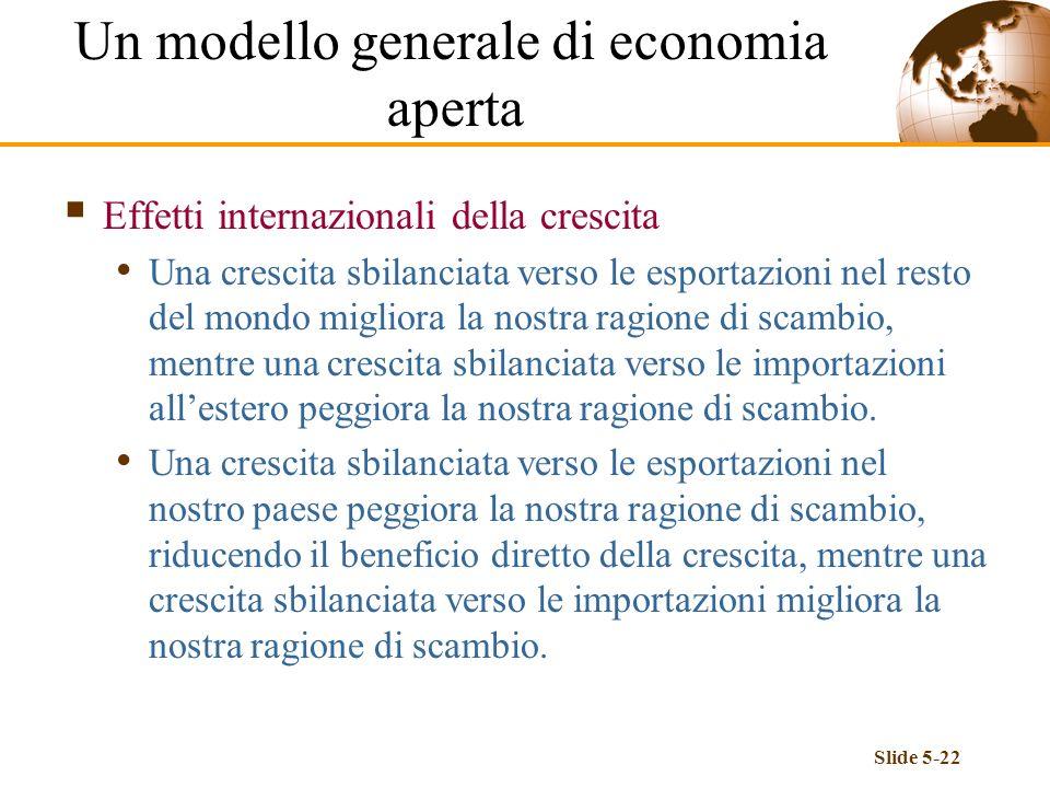 Slide 5-22 Effetti internazionali della crescita Una crescita sbilanciata verso le esportazioni nel resto del mondo migliora la nostra ragione di scam