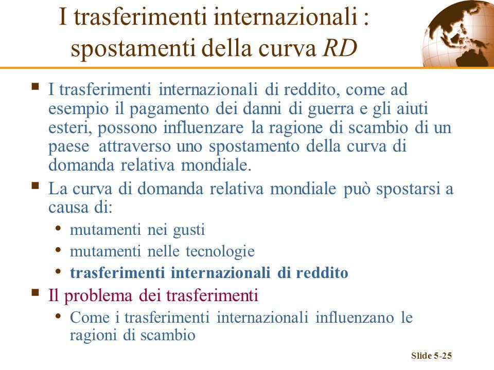Slide 5-25 I trasferimenti internazionali : spostamenti della curva RD I trasferimenti internazionali di reddito, come ad esempio il pagamento dei dan