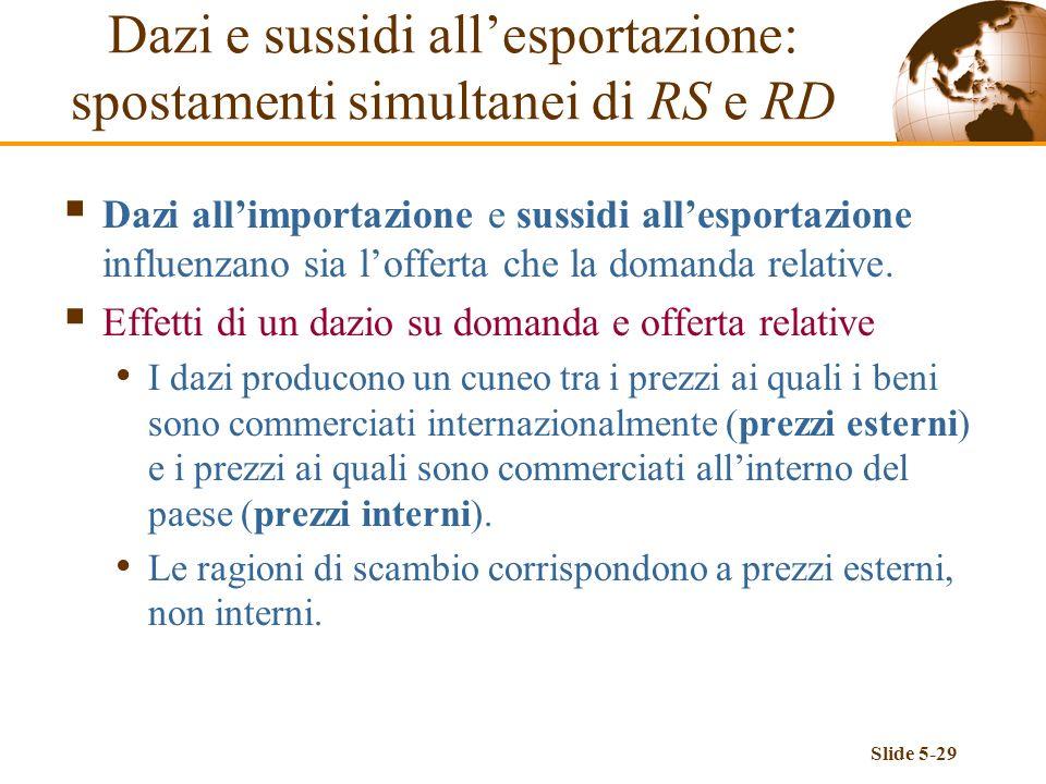 Slide 5-29 Dazi allimportazione e sussidi allesportazione influenzano sia lofferta che la domanda relative. Effetti di un dazio su domanda e offerta r