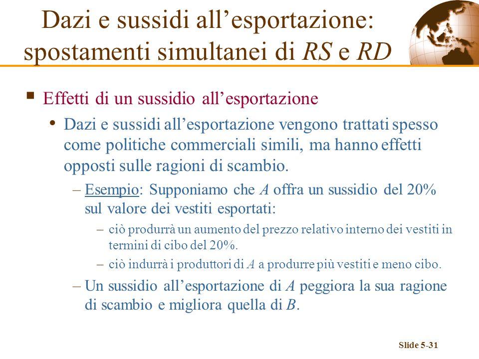 Slide 5-31 Effetti di un sussidio allesportazione Dazi e sussidi allesportazione vengono trattati spesso come politiche commerciali simili, ma hanno e
