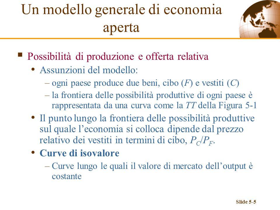 Slide 5-5 Un modello generale di economia aperta Possibilità di produzione e offerta relativa Assunzioni del modello: –ogni paese produce due beni, ci