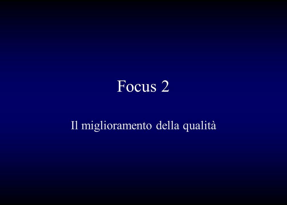 Focus 2 Il miglioramento della qualità