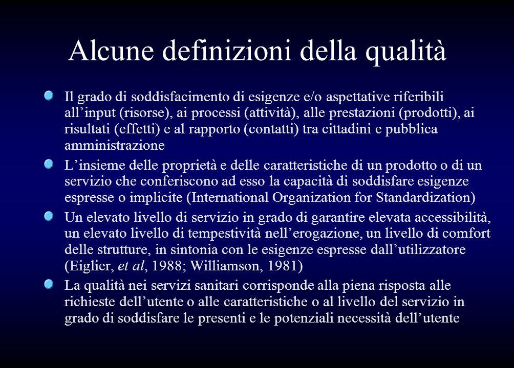 Alcune definizioni della qualità Il grado di soddisfacimento di esigenze e/o aspettative riferibili allinput (risorse), ai processi (attività), alle p