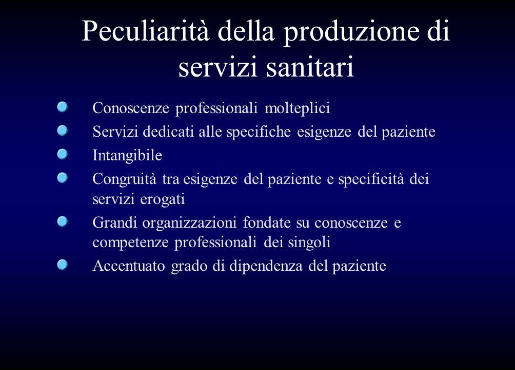 Peculiarità della produzione di servizi sanitari Conoscenze professionali molteplici Servizi dedicati alle specifiche esigenze del paziente Intangibil