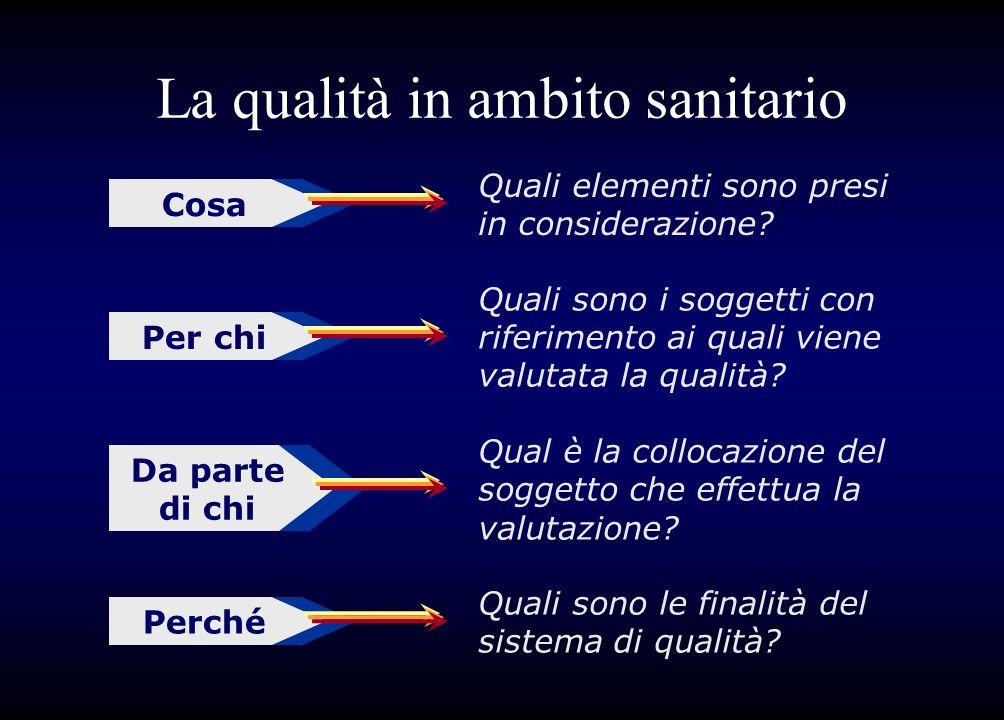La qualità in ambito sanitario Quali elementi sono presi in considerazione? Cosa Quali sono i soggetti con riferimento ai quali viene valutata la qual