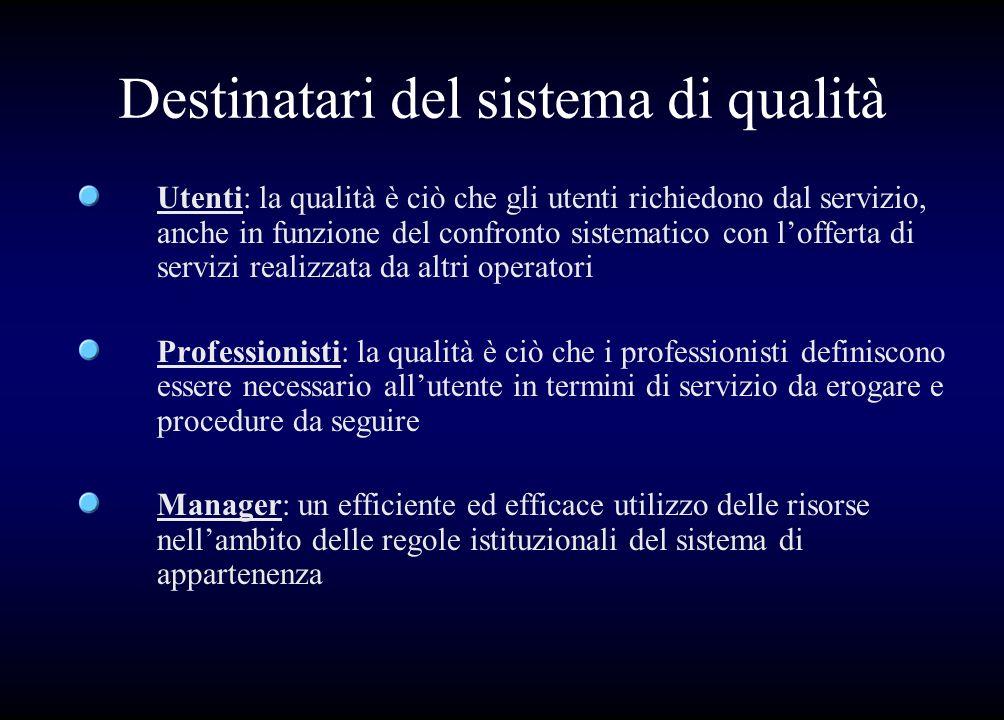 Destinatari del sistema di qualità Utenti: la qualità è ciò che gli utenti richiedono dal servizio, anche in funzione del confronto sistematico con lo