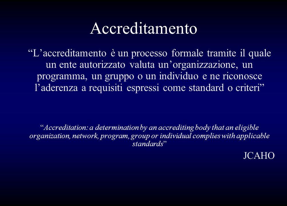 Accreditamento Laccreditamento è un processo formale tramite il quale un ente autorizzato valuta unorganizzazione, un programma, un gruppo o un indivi