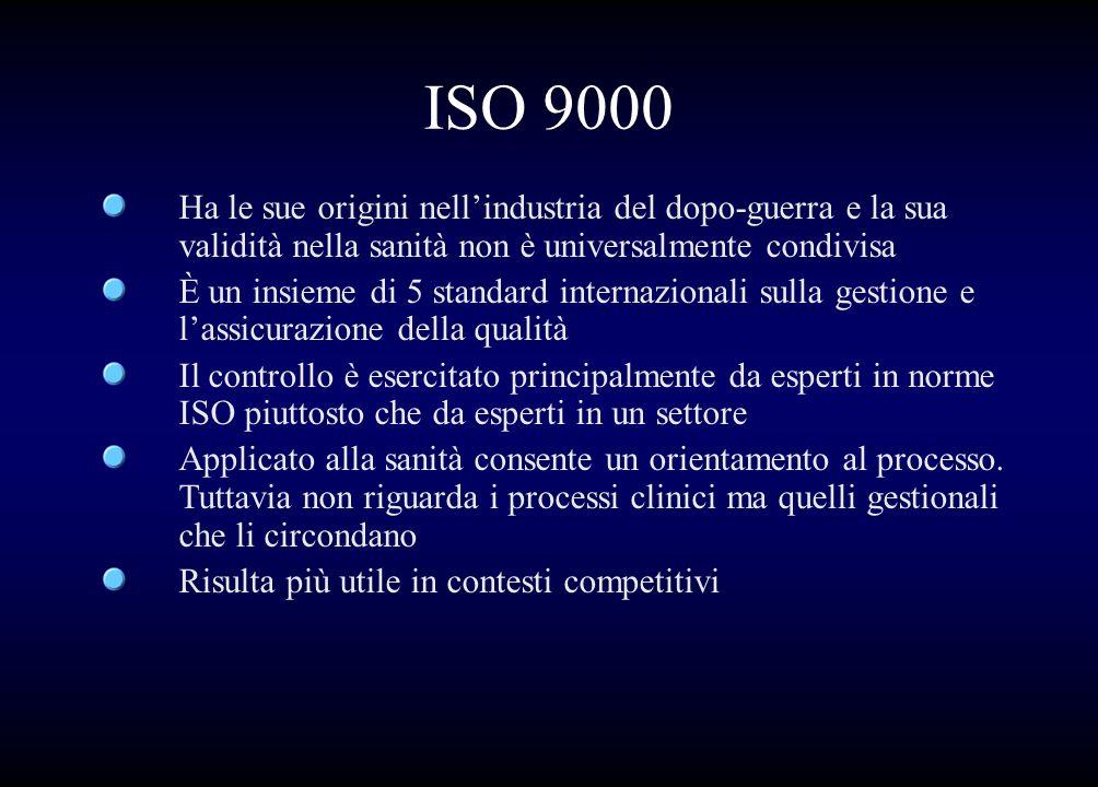 ISO 9000 Ha le sue origini nellindustria del dopo-guerra e la sua validità nella sanità non è universalmente condivisa È un insieme di 5 standard inte