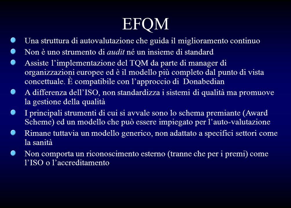 EFQM Una struttura di autovalutazione che guida il miglioramento continuo Non è uno strumento di audit né un insieme di standard Assiste limplementazi