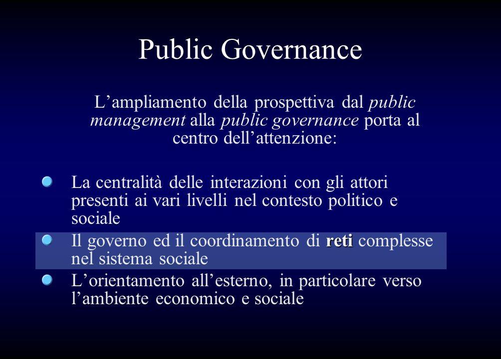 Lampliamento della prospettiva dal public management alla public governance porta al centro dellattenzione: La centralità delle interazioni con gli at