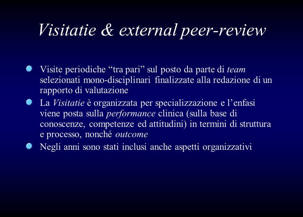 Visitatie & external peer-review Visite periodiche tra pari sul posto da parte di team selezionati mono-disciplinari finalizzate alla redazione di un