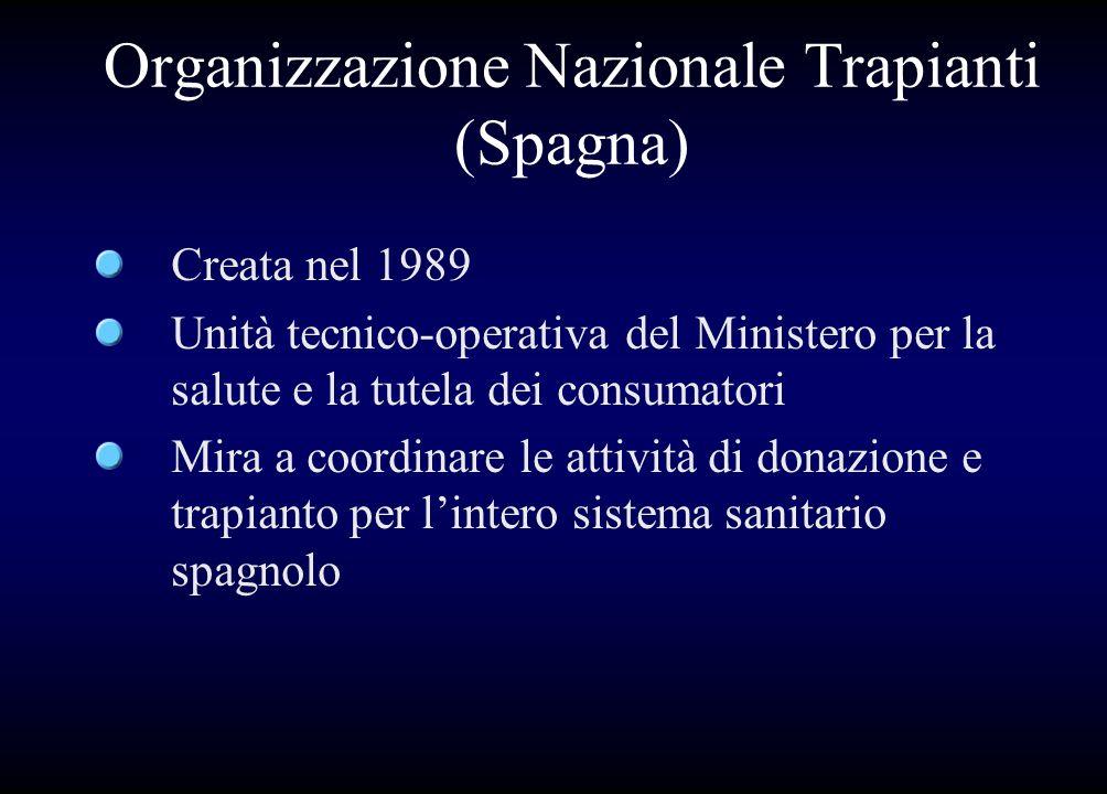 Organizzazione Nazionale Trapianti (Spagna) Creata nel 1989 Unità tecnico-operativa del Ministero per la salute e la tutela dei consumatori Mira a coo