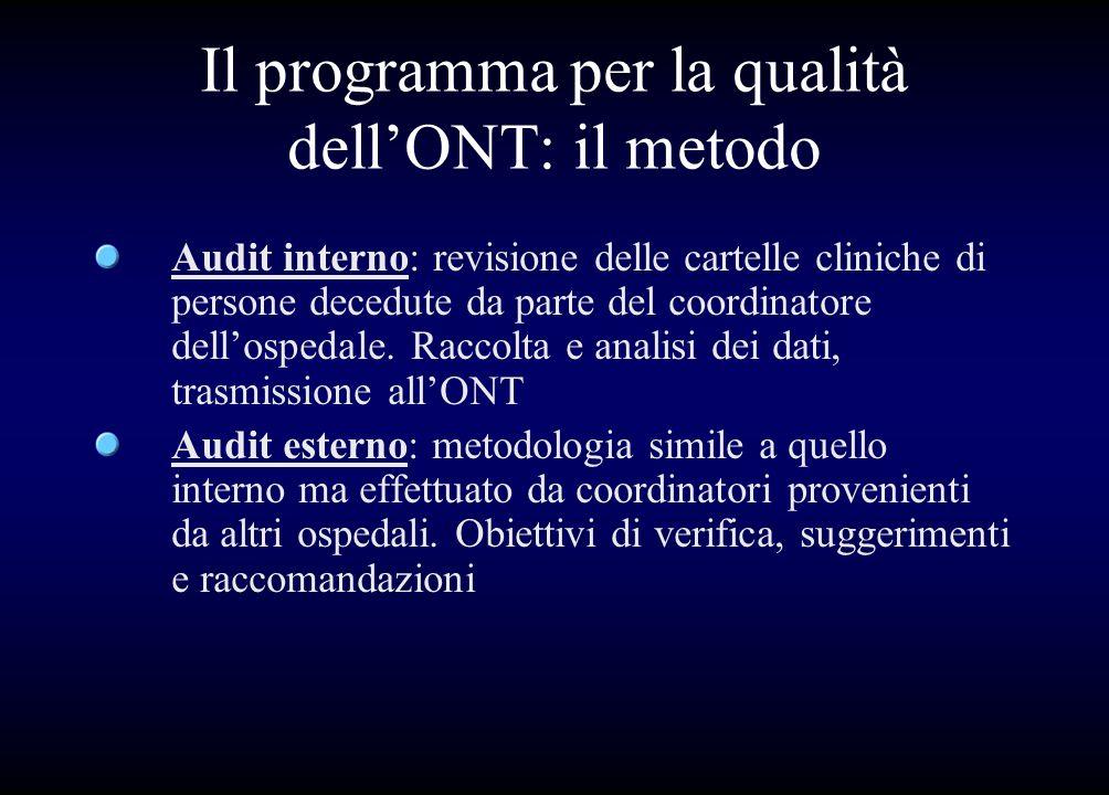 Il programma per la qualità dellONT: il metodo Audit interno: revisione delle cartelle cliniche di persone decedute da parte del coordinatore dellospe
