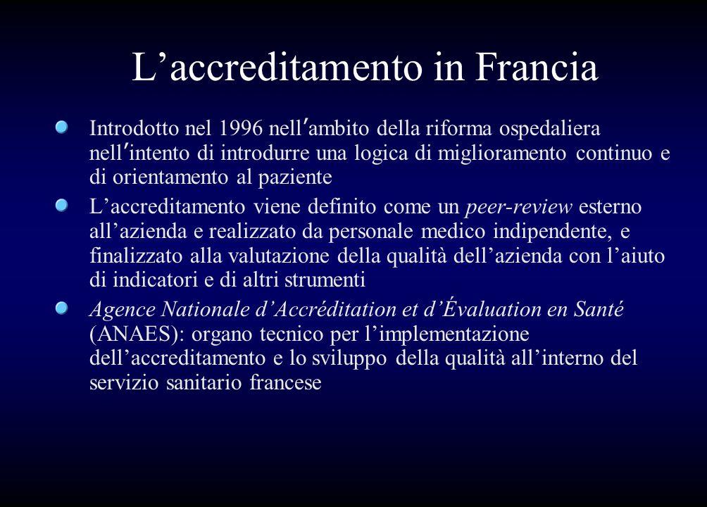 Laccreditamento in Francia Introdotto nel 1996 nell ambito della riforma ospedaliera nell intento di introdurre una logica di miglioramento continuo e