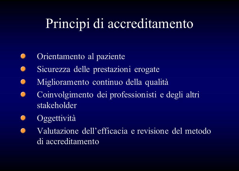 Principi di accreditamento Orientamento al paziente Sicurezza delle prestazioni erogate Miglioramento continuo della qualità Coinvolgimento dei profes