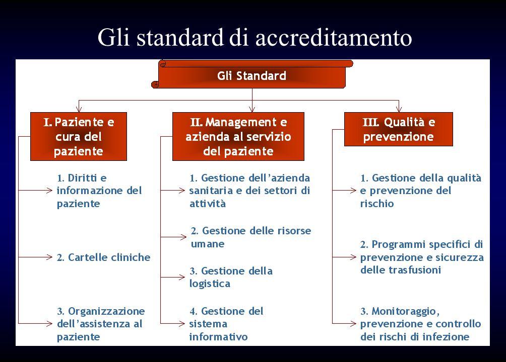 Gli standard di accreditamento