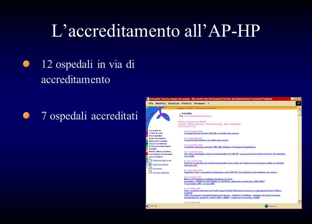 Laccreditamento allAP-HP 12 ospedali in via di accreditamento 7 ospedali accreditati