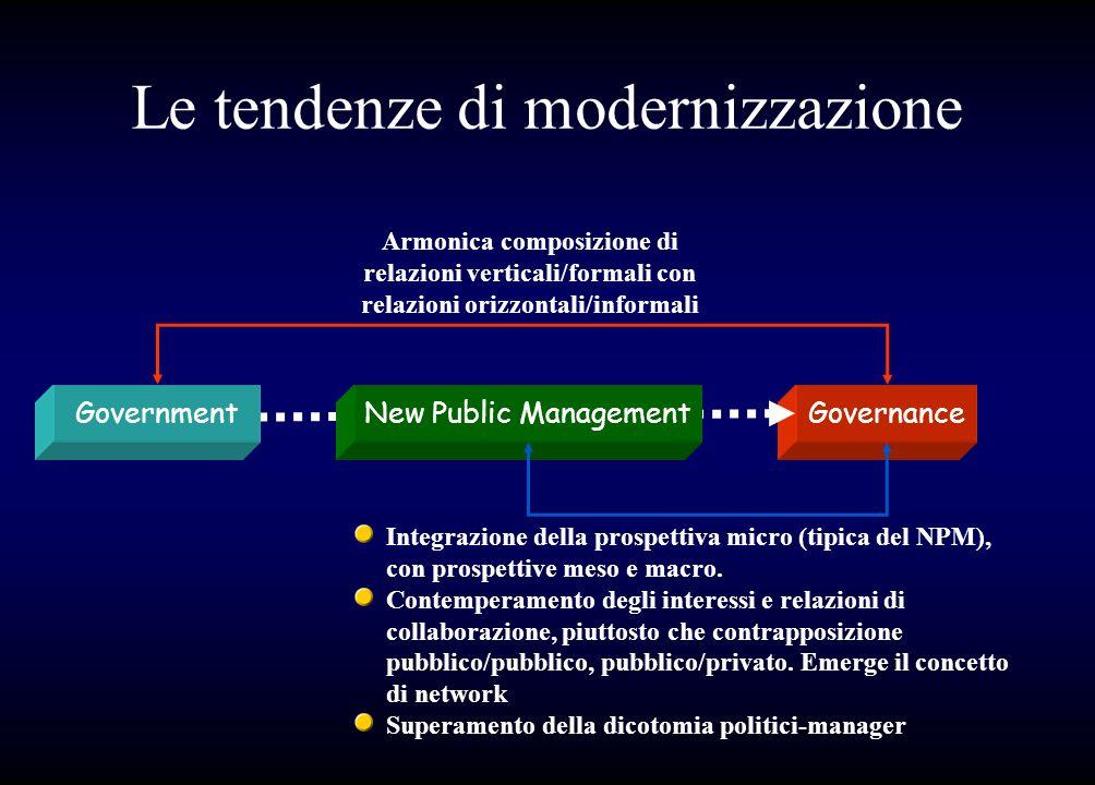 Le tendenze di modernizzazione GovernanceGovernmentNew Public Management Integrazione della prospettiva micro (tipica del NPM), con prospettive meso e
