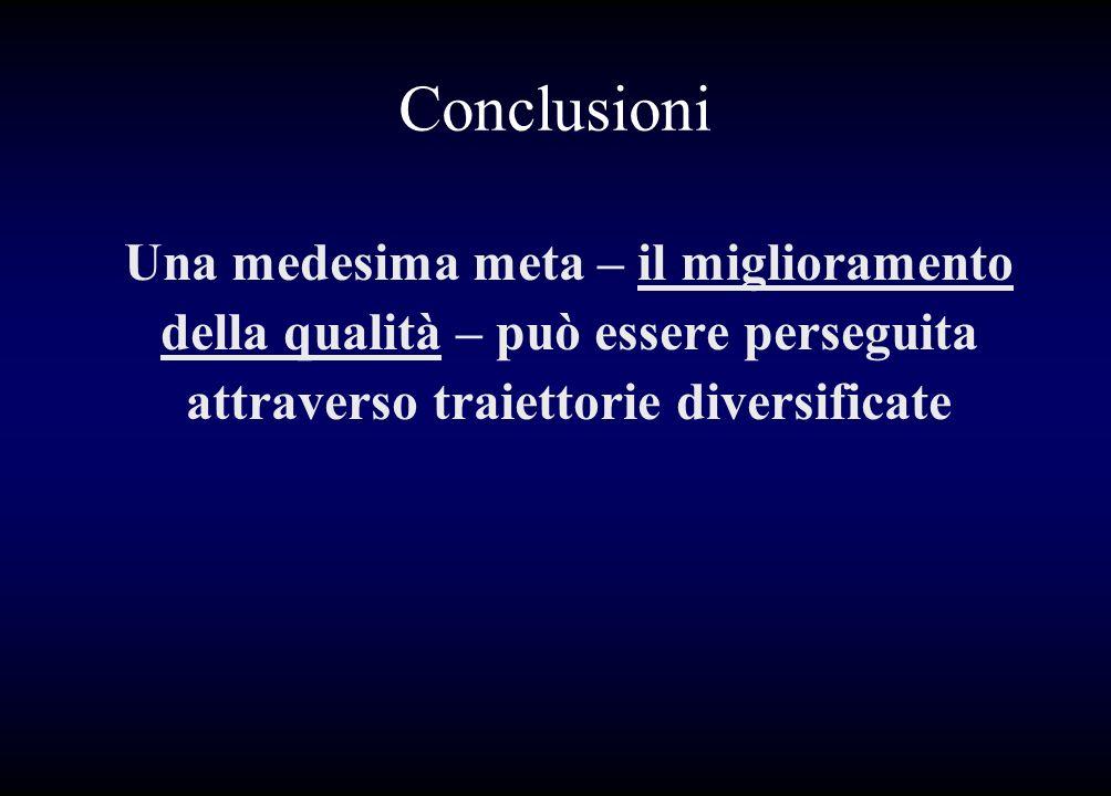 Conclusioni Una medesima meta – il miglioramento della qualità – può essere perseguita attraverso traiettorie diversificate