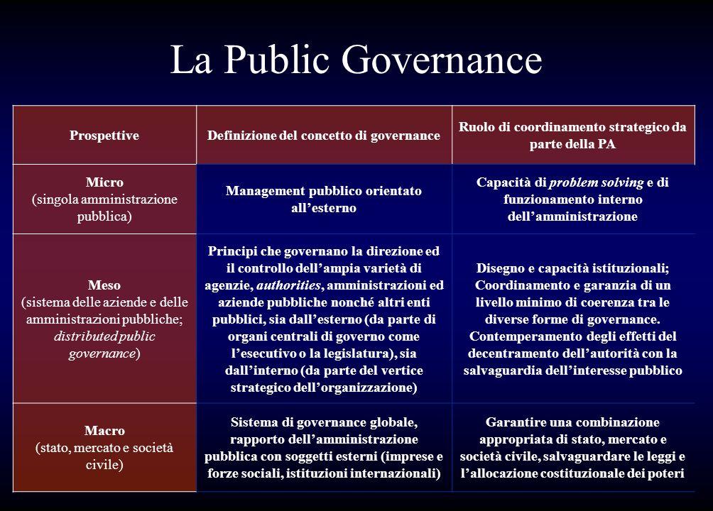 La Public Governance ProspettiveDefinizione del concetto di governance Ruolo di coordinamento strategico da parte della PA Micro (singola amministrazi