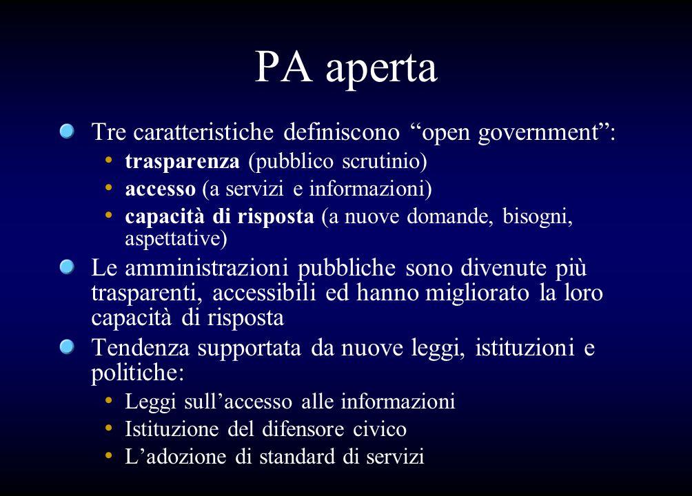 PA aperta Tre caratteristiche definiscono open government: trasparenza (pubblico scrutinio) accesso (a servizi e informazioni) capacità di risposta (a
