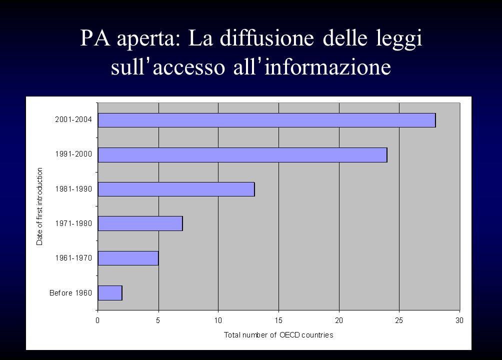 PA aperta: La diffusione delle leggi sull accesso all informazione
