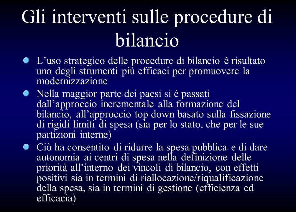 Gli interventi sulle procedure di bilancio Luso strategico delle procedure di bilancio è risultato uno degli strumenti più efficaci per promuovere la