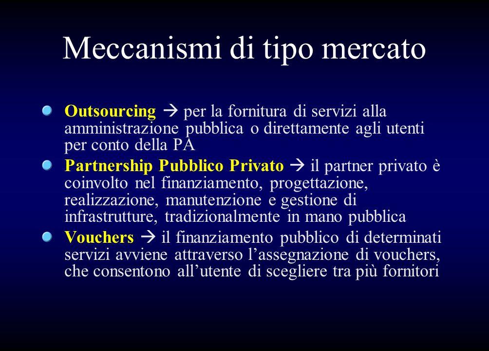 Meccanismi di tipo mercato Outsourcing per la fornitura di servizi alla amministrazione pubblica o direttamente agli utenti per conto della PA Partner