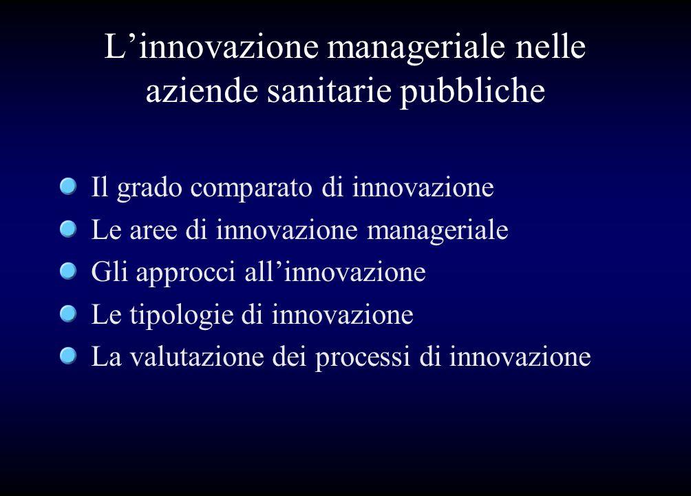 Il grado comparato di innovazione Le aree di innovazione manageriale Gli approcci allinnovazione Le tipologie di innovazione La valutazione dei proces