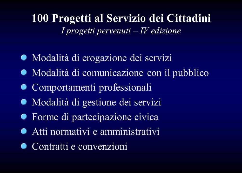 100 Progetti al Servizio dei Cittadini I progetti pervenuti – IV edizione Modalità di erogazione dei servizi Modalità di comunicazione con il pubblico
