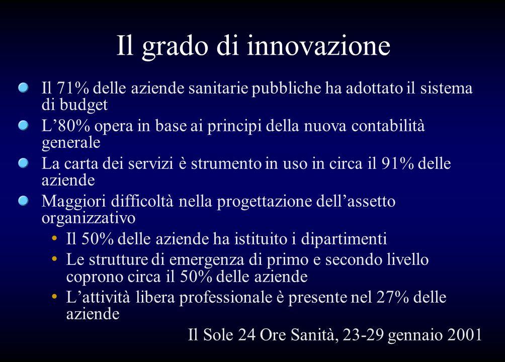 Il grado di innovazione Il 71% delle aziende sanitarie pubbliche ha adottato il sistema di budget L80% opera in base ai principi della nuova contabili