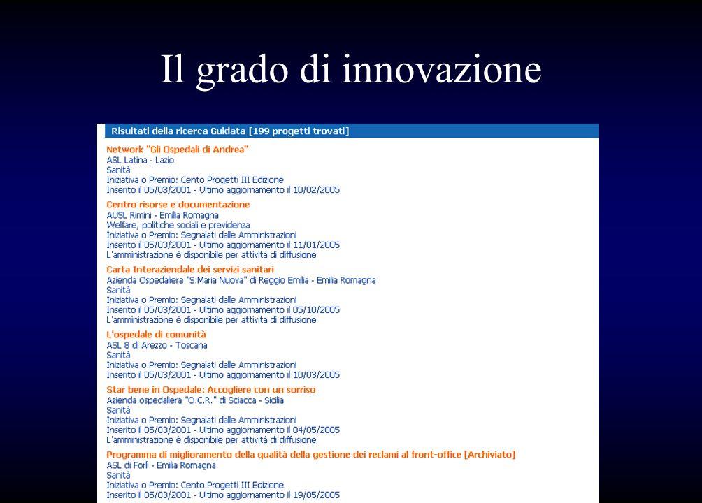 Il grado di innovazione