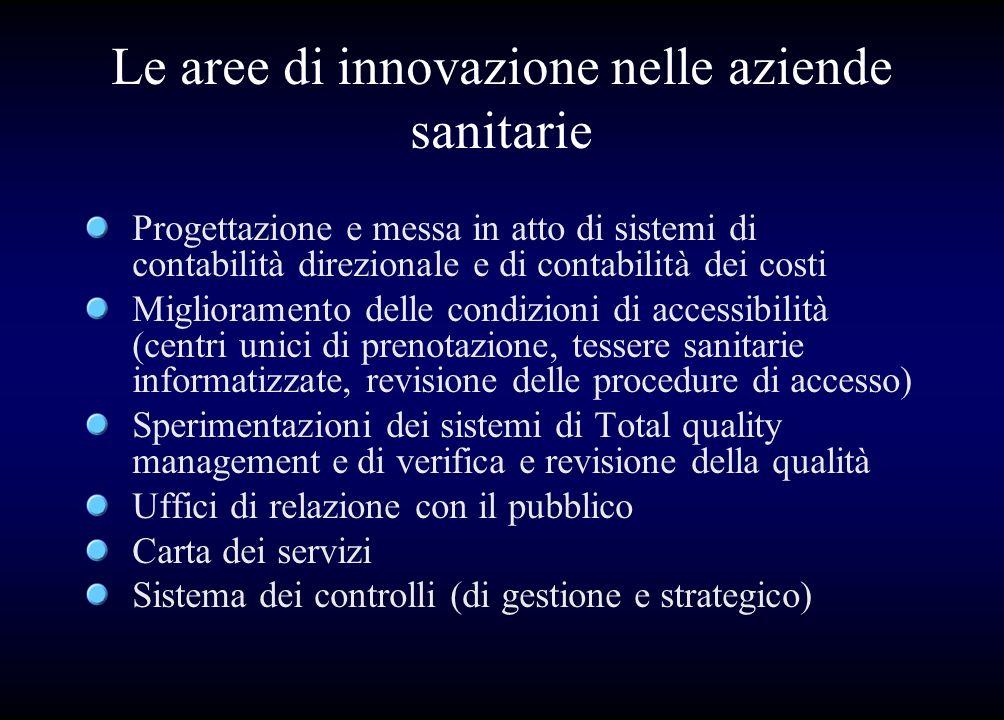Le aree di innovazione nelle aziende sanitarie Progettazione e messa in atto di sistemi di contabilità direzionale e di contabilità dei costi Migliora