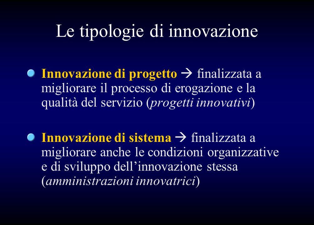 Le tipologie di innovazione Innovazione di progetto finalizzata a migliorare il processo di erogazione e la qualità del servizio (progetti innovativi)
