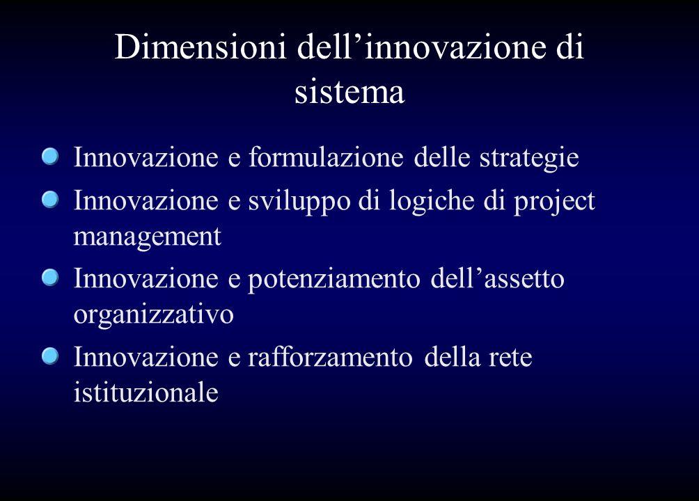 Dimensioni dellinnovazione di sistema Innovazione e formulazione delle strategie Innovazione e sviluppo di logiche di project management Innovazione e