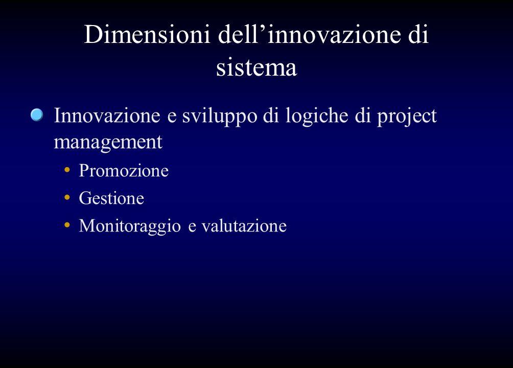 Dimensioni dellinnovazione di sistema Innovazione e sviluppo di logiche di project management Promozione Gestione Monitoraggio e valutazione