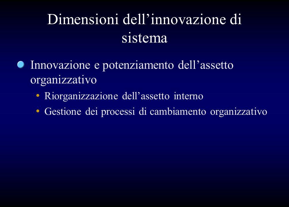 Dimensioni dellinnovazione di sistema Innovazione e potenziamento dellassetto organizzativo Riorganizzazione dellassetto interno Gestione dei processi