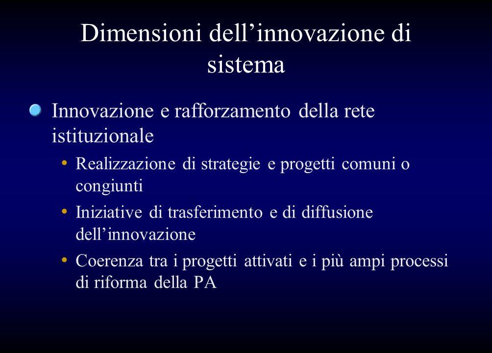 Dimensioni dellinnovazione di sistema Innovazione e rafforzamento della rete istituzionale Realizzazione di strategie e progetti comuni o congiunti In