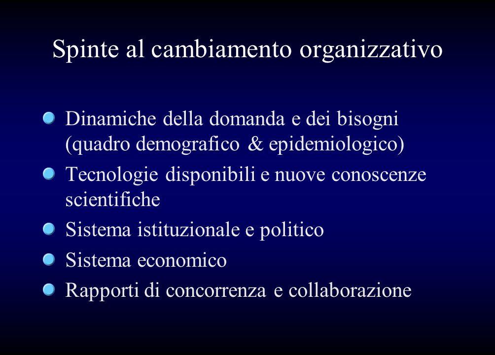 Spinte al cambiamento organizzativo Dinamiche della domanda e dei bisogni (quadro demografico & epidemiologico) Tecnologie disponibili e nuove conosce