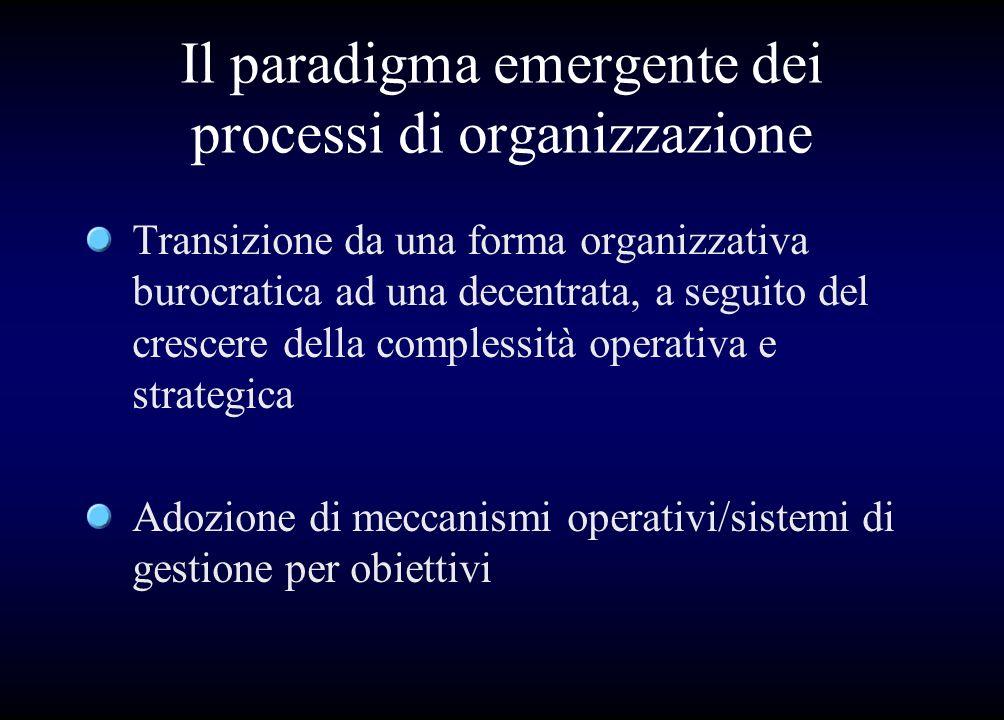 Il paradigma emergente dei processi di organizzazione Transizione da una forma organizzativa burocratica ad una decentrata, a seguito del crescere del