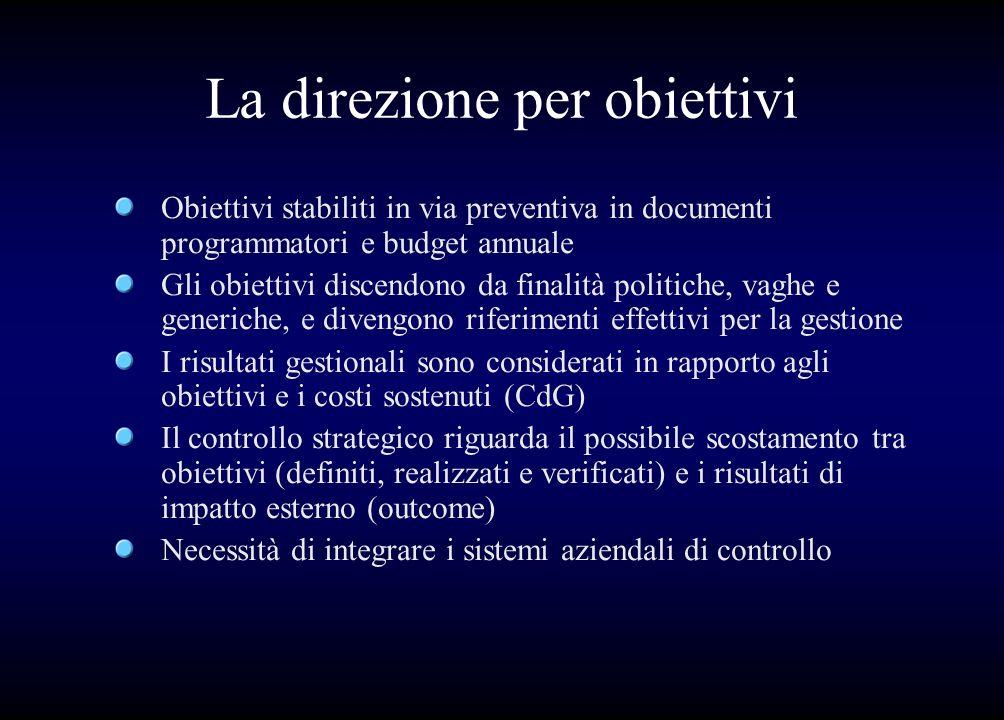 La direzione per obiettivi Obiettivi stabiliti in via preventiva in documenti programmatori e budget annuale Gli obiettivi discendono da finalità poli