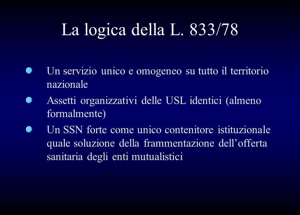 La logica della L. 833/78 Un servizio unico e omogeneo su tutto il territorio nazionale Assetti organizzativi delle USL identici (almeno formalmente)