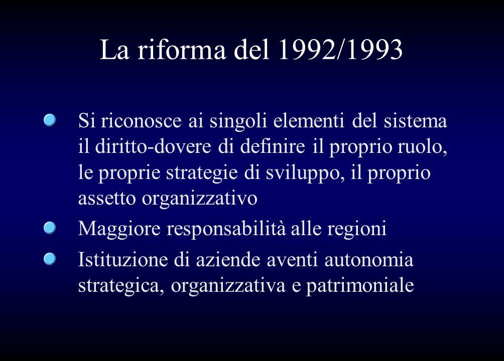 La riforma del 1992/1993 Si riconosce ai singoli elementi del sistema il diritto-dovere di definire il proprio ruolo, le proprie strategie di sviluppo